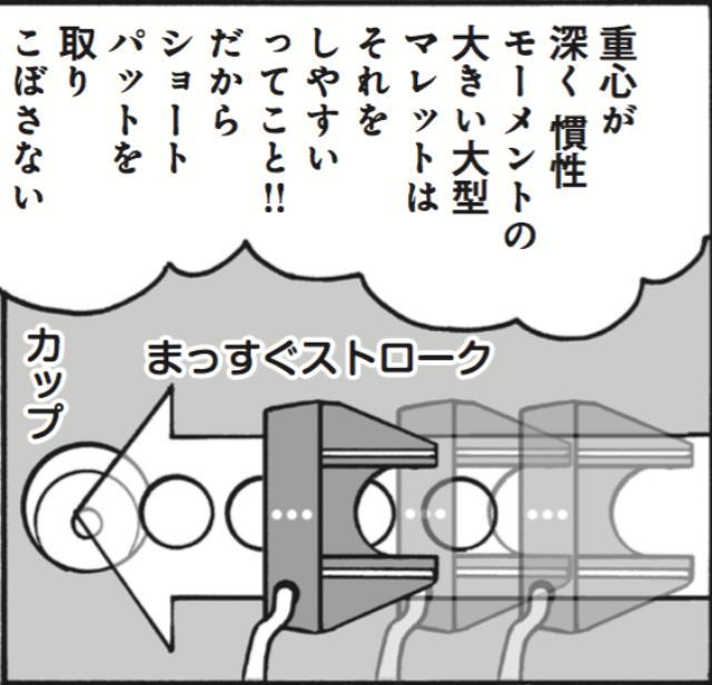 画像1: 慣性モーメントとはヘッドの「動きにくさ」のこと。
