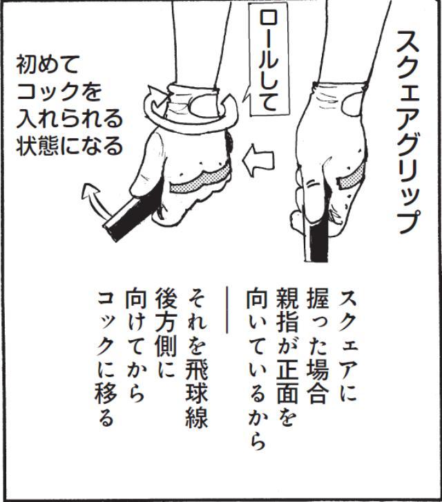 画像1: スムーズにコックができるから、動きが単純になる!
