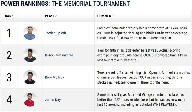 画像: PGAツアー公式HPより。松山は2位にランクイン www.pgatour.com