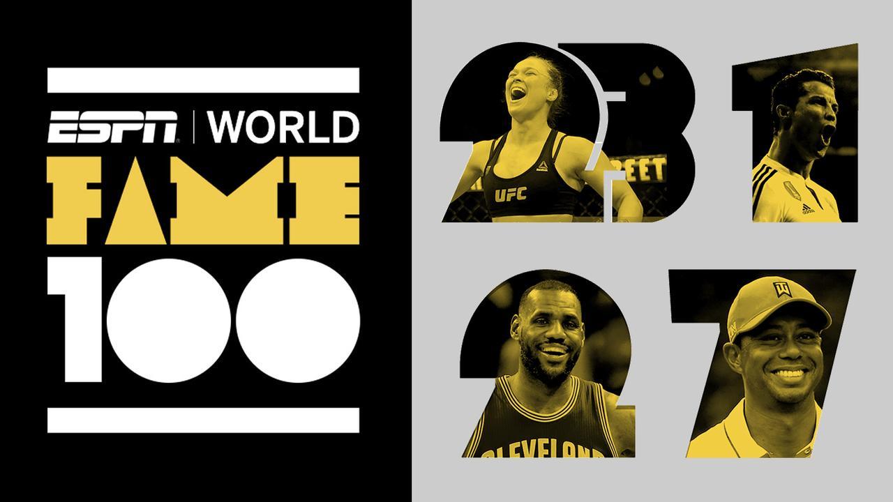 画像: Who's the most famous athlete in the world?
