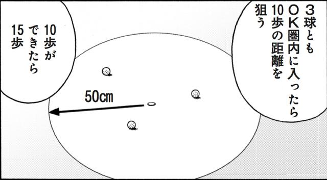 画像3: パッティングの「定規」をつくろう。