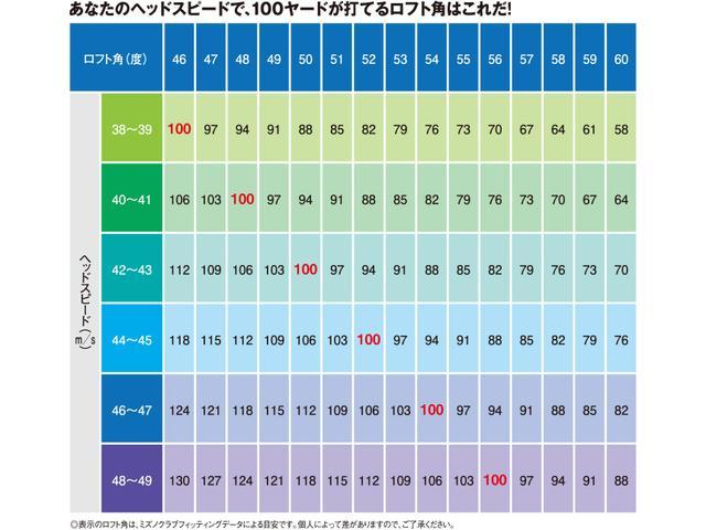 画像1: products.mizuno.jp