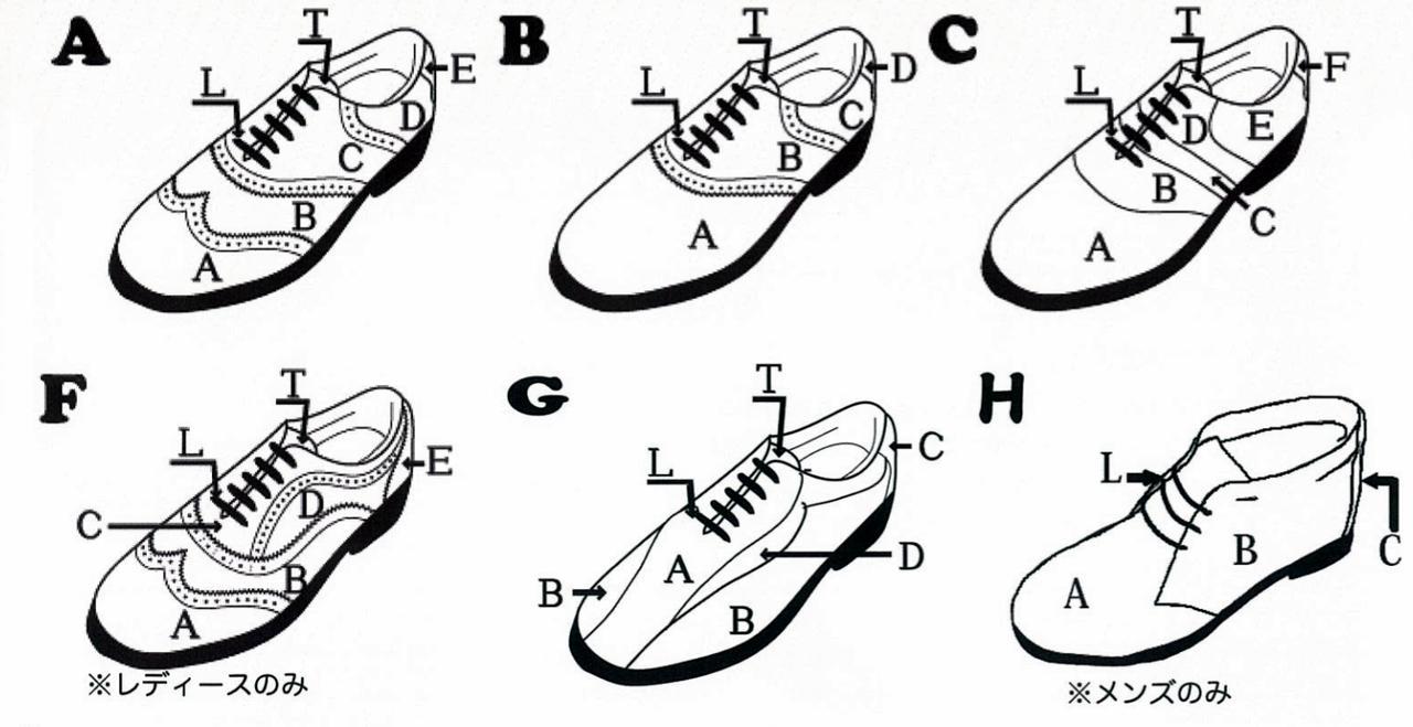 """画像: 主なデザインは4つ。それに加え秋冬に良さそうなチャッカーブーツタイプ(上の図の""""H"""")、それに加えてレディース専用モデルが2モデルある"""