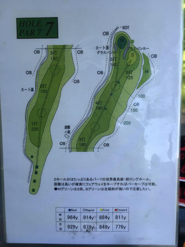 画像: コース案内図。この日がレギュラーティのSグリーンなので879ヤードの表示