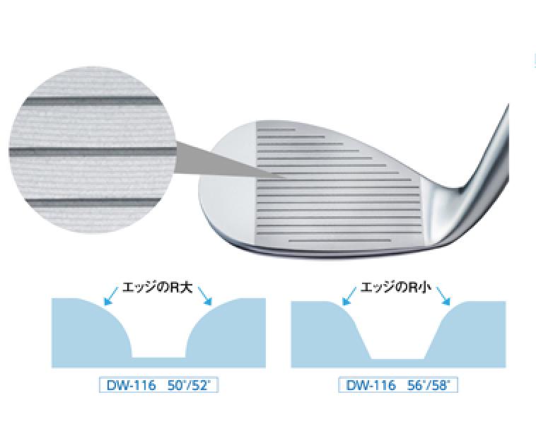 画像: エッジのRの大きさを変化させた逆さ富士形状
