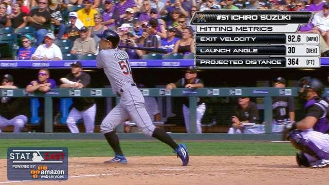 画像: Statcast: Ichiro's 3,000th hit
