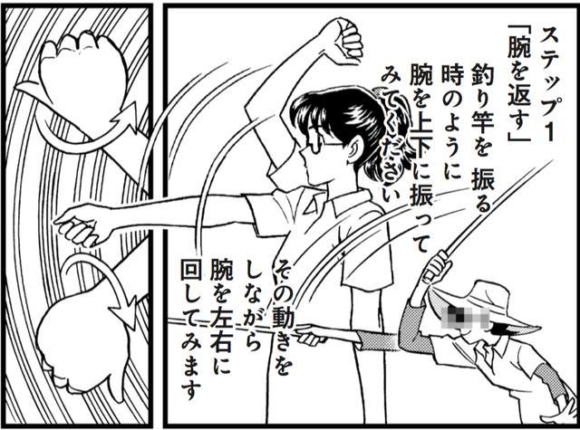 画像1: 【コツ1】腕を「斜め」にターンさせる