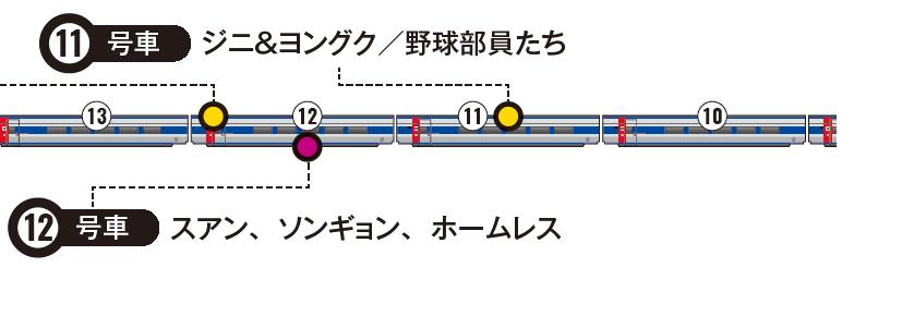 画像2: 9月1日公開!「新感染ファイナル・エクスプレス」走行中の高速列車内で大規模パンデミックが発生するサバイバル・アクション!