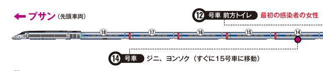 画像1: 9月1日公開!「新感染ファイナル・エクスプレス」走行中の高速列車内で大規模パンデミックが発生するサバイバル・アクション!