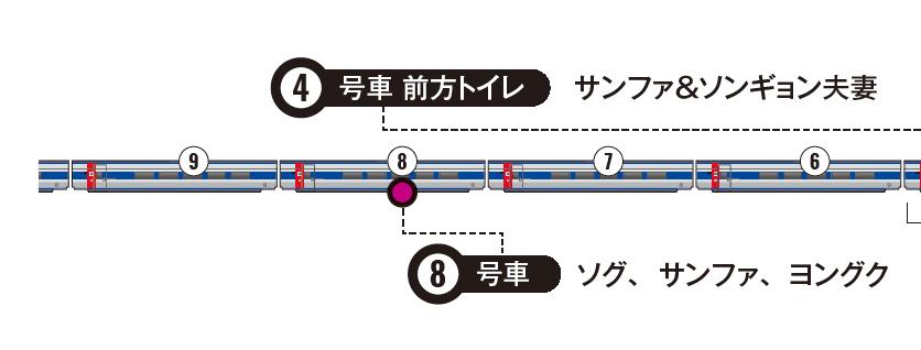 画像3: 9月1日公開!「新感染ファイナル・エクスプレス」走行中の高速列車内で大規模パンデミックが発生するサバイバル・アクション!