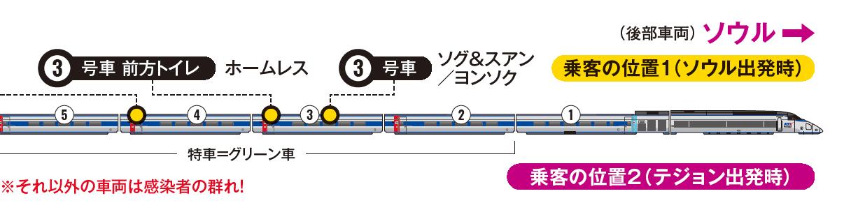 画像4: 9月1日公開!「新感染ファイナル・エクスプレス」走行中の高速列車内で大規模パンデミックが発生するサバイバル・アクション!