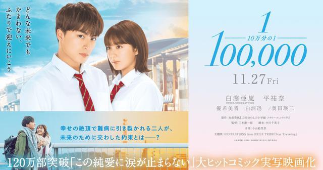 画像: 映画『10万分の1』公式サイト