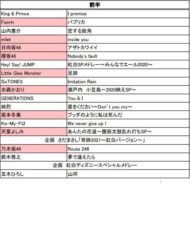 画像1: 第71回 NHK紅白歌合戦 曲順決定!トップバッターはキンプリ、大トリはMISIA!12月31日で活動休止の嵐は後半9番目