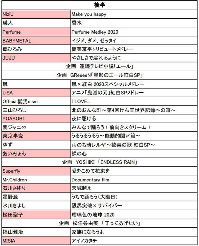 画像2: 第71回 NHK紅白歌合戦 曲順決定!トップバッターはキンプリ、大トリはMISIA!12月31日で活動休止の嵐は後半9番目