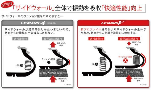 画像1: 新技術「SHINOBIテクノロジー」