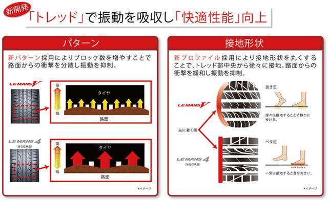 画像2: 新技術「SHINOBIテクノロジー」