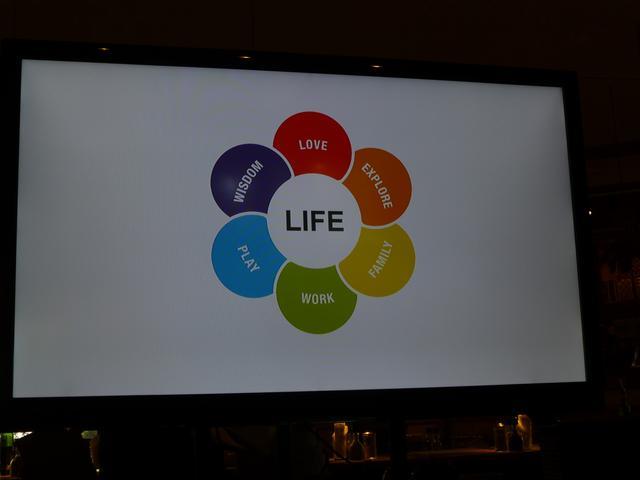 画像: ▲ルノーのデザイン戦略、「サークル・オブ・ライフ」では、トゥインゴは左下の「PLAY」の位置づけとなる。