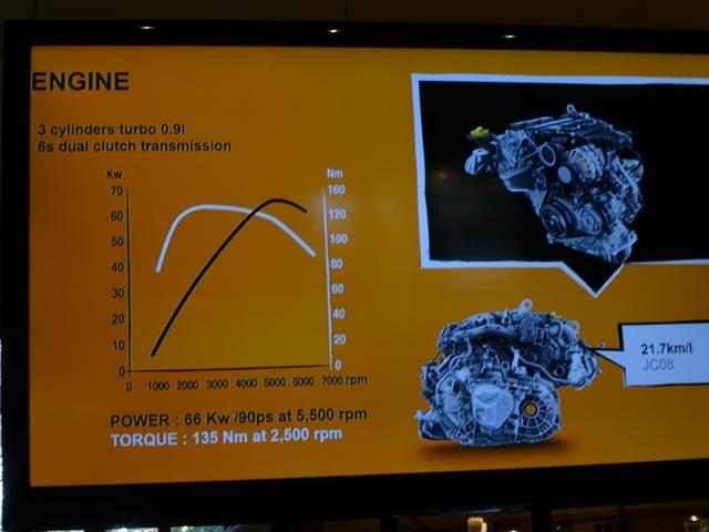 画像: ▲ゼンEDCに搭載されるエンジンは0.9Lターボ。