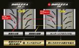 画像3: 【新商品】ダンロップのスポーツタイヤ ディレッツァZⅢ発売【タイヤ】2016年12月14日