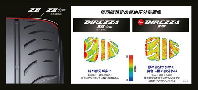 画像2: 【新商品】ダンロップのスポーツタイヤ ディレッツァZⅢ発売【タイヤ】2016年12月14日