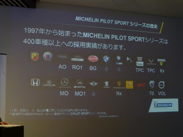 画像: PILOT SPORTシリーズは多くのメーカーで純正採用されている。
