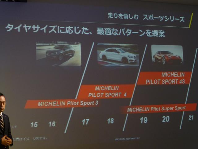 画像: PILOT SPORTシリーズはサイズごとにポジショニングが決められる。