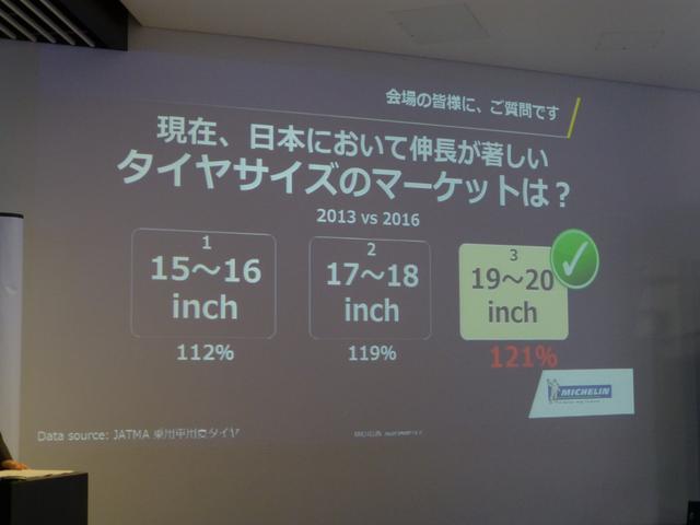 画像: そのなかで特に伸びているサイズは、19-20インチの大径サイズだ。