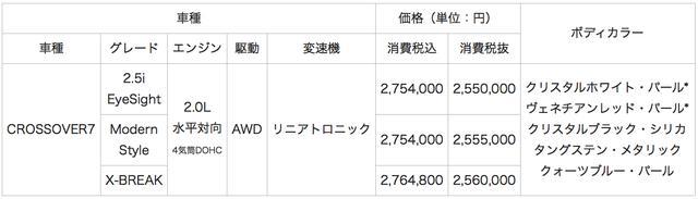画像: *3万2400円高(税込)