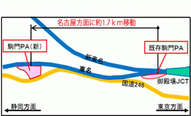 画像: 東名 駒門PA(下り)が生まれ変わります | ニュースリリース | プレスルーム | 企業情報 | 高速道路・高速情報はNEXCO 中日本