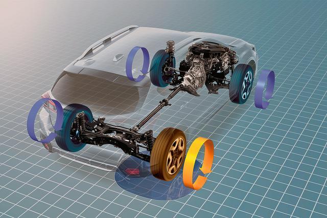 画像: エンジン/ミッション/AWD/VDCを統合制御し、4輪の駆動力やブレーキを適切に制御するX-MODEを新搭載。