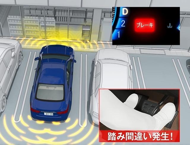 画像: ペダル踏み間違い時加速抑制装置(誤発進抑制制御機能)は、障害物に向かって誤ってアクセルペダルを踏み込んでしまった時、ドライバーに警告し、エンジン出力をおさえて被害を軽減する