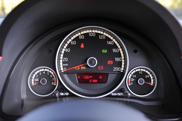 画像: 速度計が存在感を主張しているメーターパネル。左側のタコメーターは小さく、目盛りの間隔も狭い。エンジン回転数が3000〜6000rpmあたりの力強さは驚くほどだ。[最新型はマイナーチェンジでメーターパネルのデザインがけっこう大きく変更されてます!]