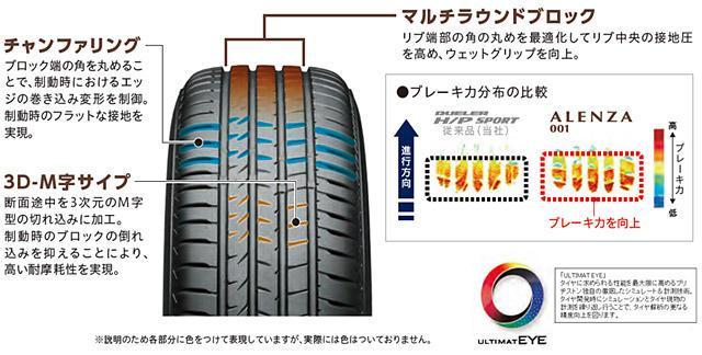 画像: プレミアムSUV用タイヤの新ブランド「ALENZA」の立ち上げ及び新商品「ALENZA 001」新発売 | ニュースリリース | 株式会社ブリヂストン