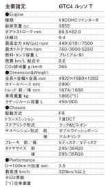 画像: フェラーリ GTC4 ルッソT主要諸元表(EU準拠)