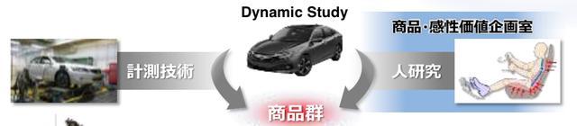 画像: 意のままのドライブを提供するための、内緒の1台