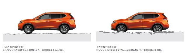 画像: www3.nissan.co.jp