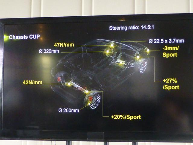 画像: 「シャシーカップ」。シャシースポールよりも3mm車高が低くなり、バネレートも硬くなる。
