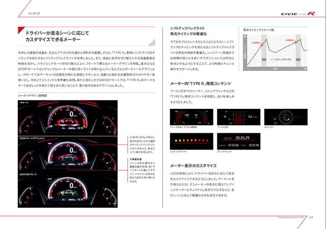 画像24: 【詳細情報】320psのFFスポーツ!新型シビック タイプRはどう進化したのか? 2017年7月27日