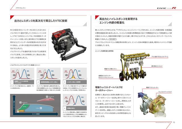 画像10: 【詳細情報】320psのFFスポーツ!新型シビック タイプRはどう進化したのか? 2017年7月27日