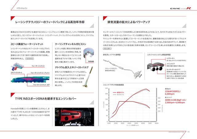 画像11: 【詳細情報】320psのFFスポーツ!新型シビック タイプRはどう進化したのか? 2017年7月27日