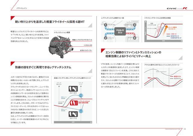 画像12: 【詳細情報】320psのFFスポーツ!新型シビック タイプRはどう進化したのか? 2017年7月27日