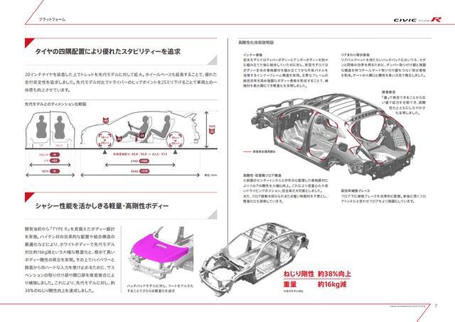画像7: 【詳細情報】320psのFFスポーツ!新型シビック タイプRはどう進化したのか? 2017年7月27日