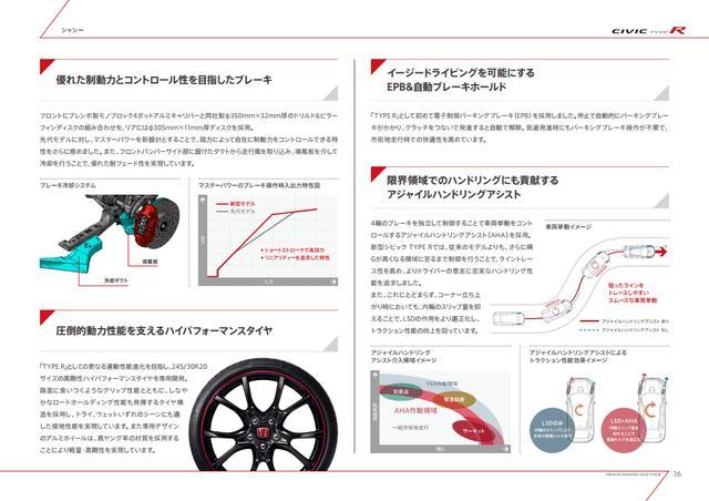 画像16: 【詳細情報】320psのFFスポーツ!新型シビック タイプRはどう進化したのか? 2017年7月27日