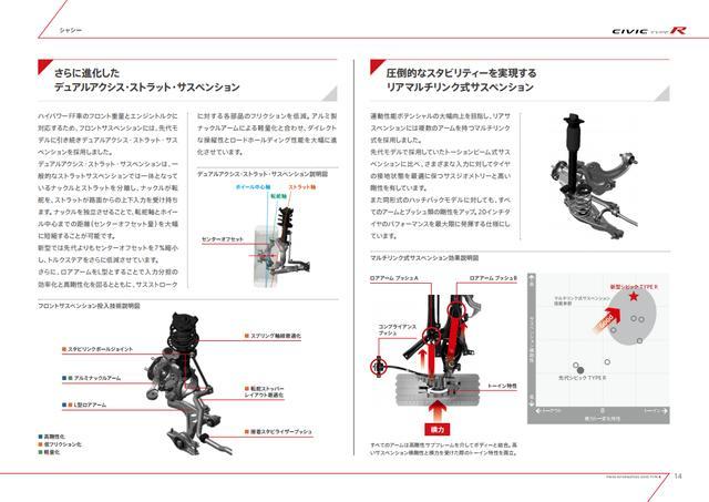 画像14: 【詳細情報】320psのFFスポーツ!新型シビック タイプRはどう進化したのか? 2017年7月27日