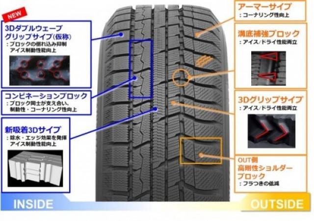 画像1: ミニバン/SUVなどハイト系専用スタッドレスタイヤ
