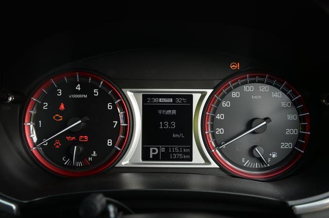 画像: 赤で加色された2眼メーター。速度計は220km/hスケール。