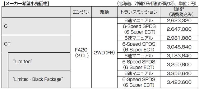 """画像3: トヨタ 86が一部改良になり、ハンドリングのダイレクト感に""""磨き""""【ニュース】"""