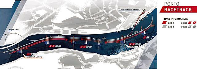 画像: ポルトのレーストラックは、川の上にセットアップされている。同じコースを2周する。