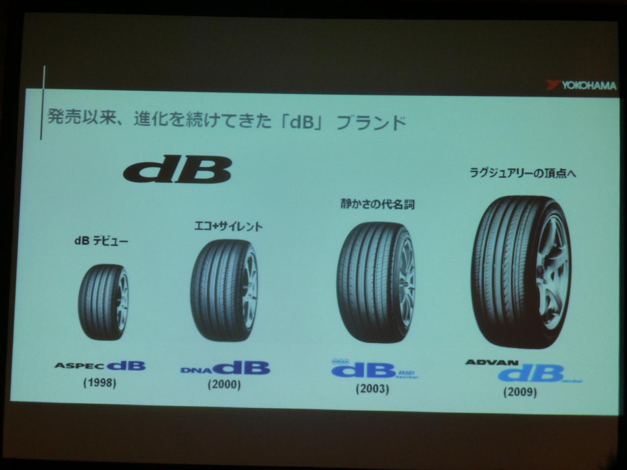 画像: 「dB」の歴史は1998年登場の「アスペックdB」から始まった。