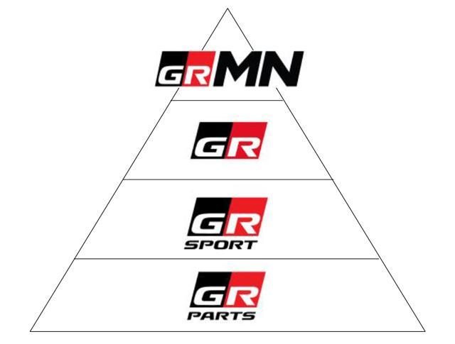 画像: GRMN/GR/GRスポーツの違いは?